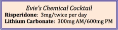 Chemical Cocktail 6