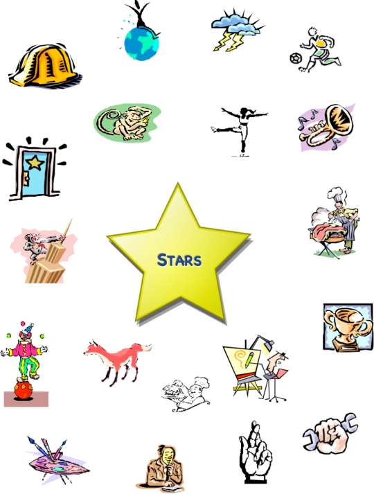 Star Traits Page